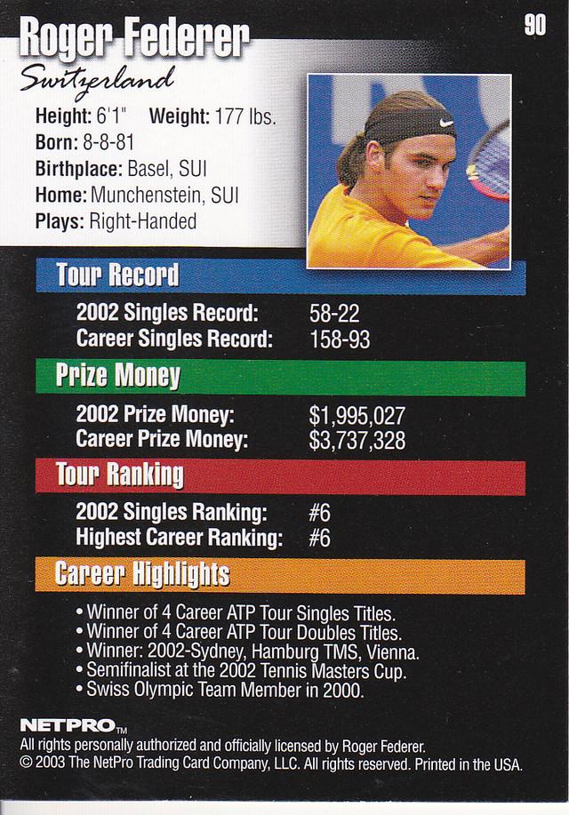 test ツイッターメディア - ☆フェデラー、ドーハに続きドバイの大会にも出場へ テニス #トレーディングカード が~海外サイトで高騰!お持ちのファンは大切に!     ☆☆☆ #フェデラー のルーキーカード!お求め安い価格となっておりますぜひご利用ください! ☆ご購入はこちら!→https://t.co/xrK02eDkCg #リバティクロス https://t.co/lC7WcK1LkS