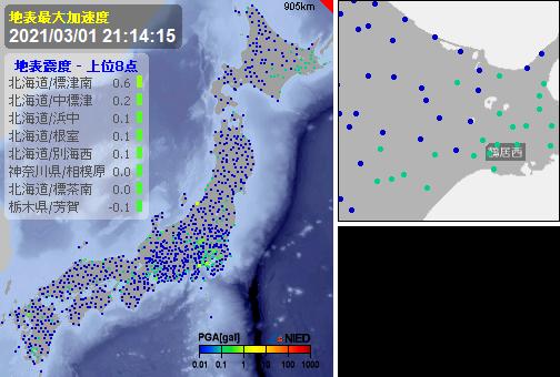 test ツイッターメディア - [緊急地震速報]21:14:37現在 第3報(終) 予報 発生:21:13:15 震源:根室半島南東沖 43.1N 145.7E 70km 規模:M3.5 最大2 予想:0.0 あと141秒 - https://t.co/5JYBSd6aLS