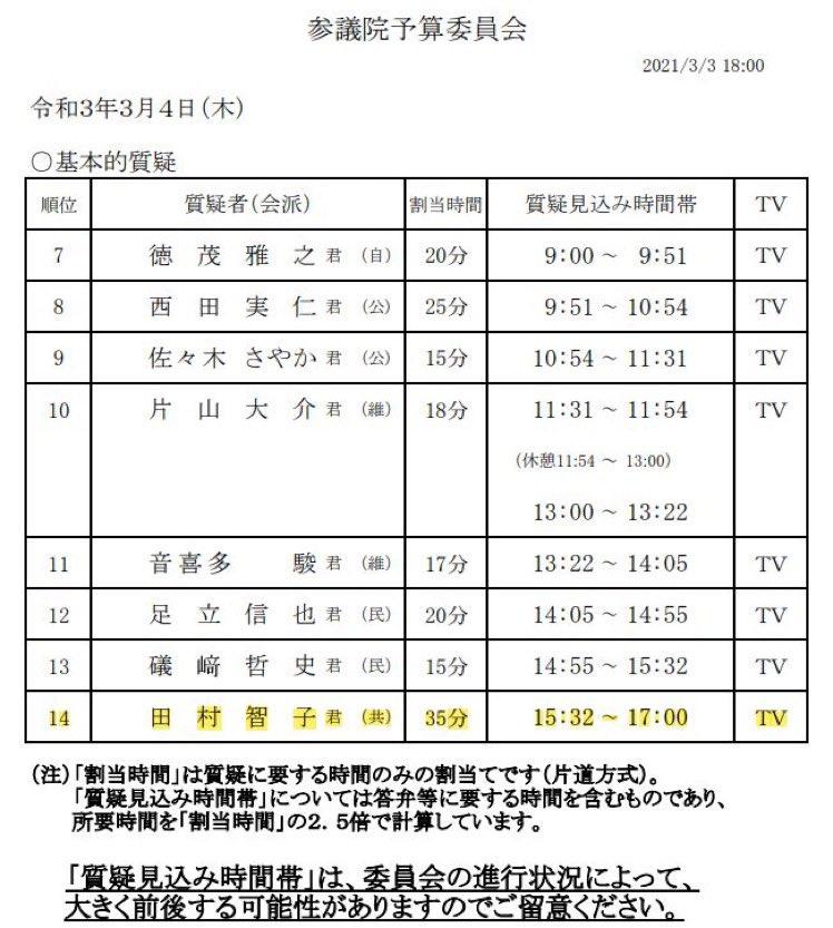 test ツイッターメディア - 本日、#田村智子 議員が国会で菅総理に直接質問します!15時半ごろからで、持ち時間は35分。#国会中継 にご注目ください!  ※NHKでの中継がございます 👉https://t.co/1sHZ5mkjYw https://t.co/NnygPP9he9 https://t.co/pnWY3QfoFs