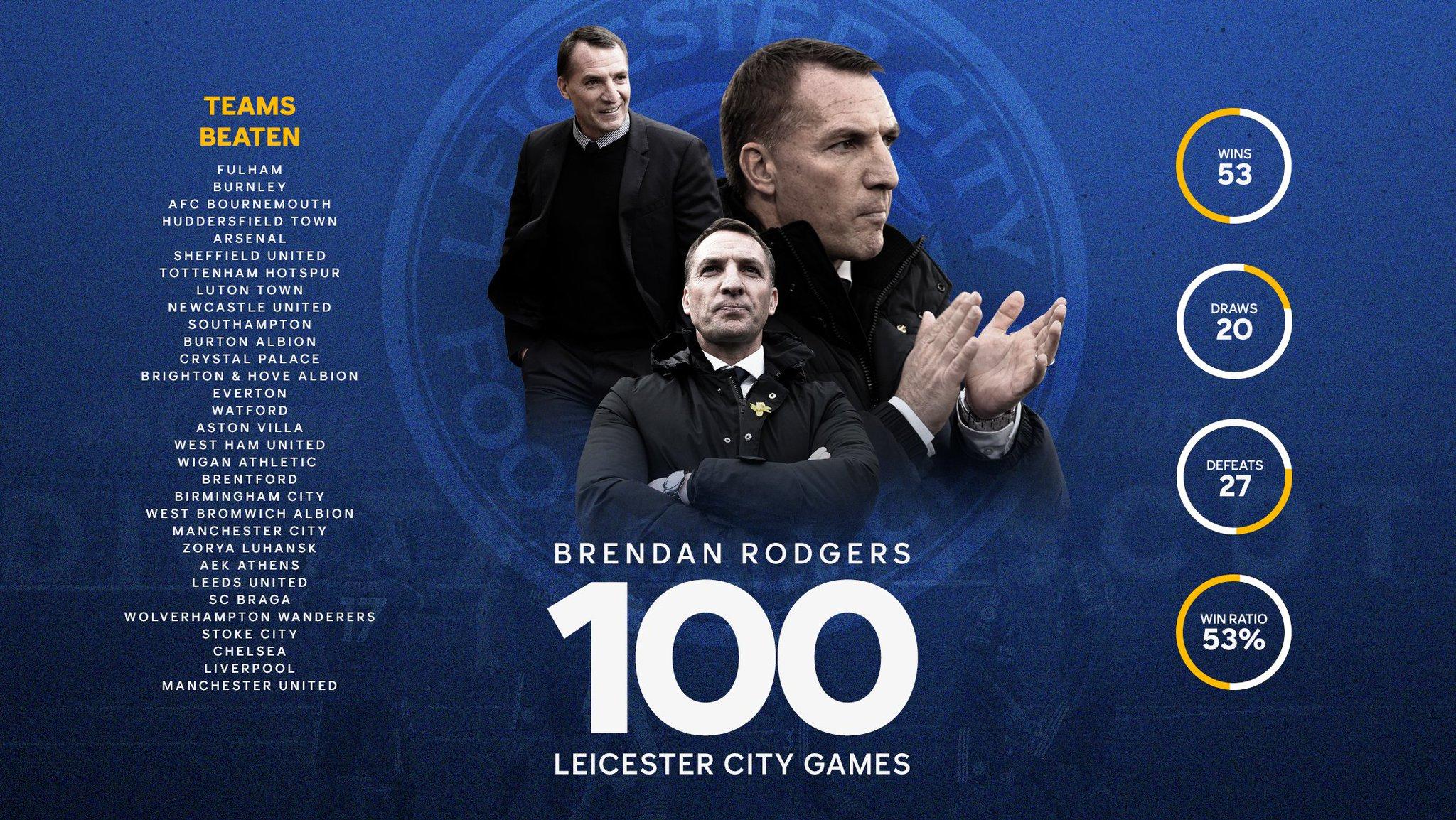 Leicester City Football Club - cover