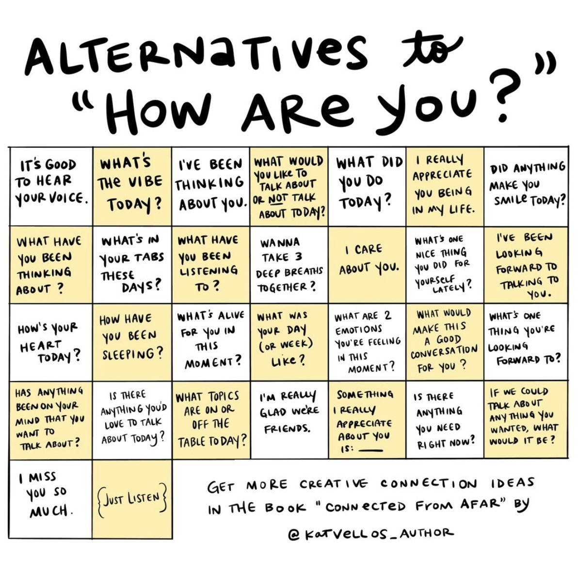 """Folks on IG really liked this so I'm sharing here for all my twitter friends too — It's a full month of alternatives to the question """"How are you?"""" Enjoy and share as much as you like 😘 https://t.co/opRU5l2PsR"""