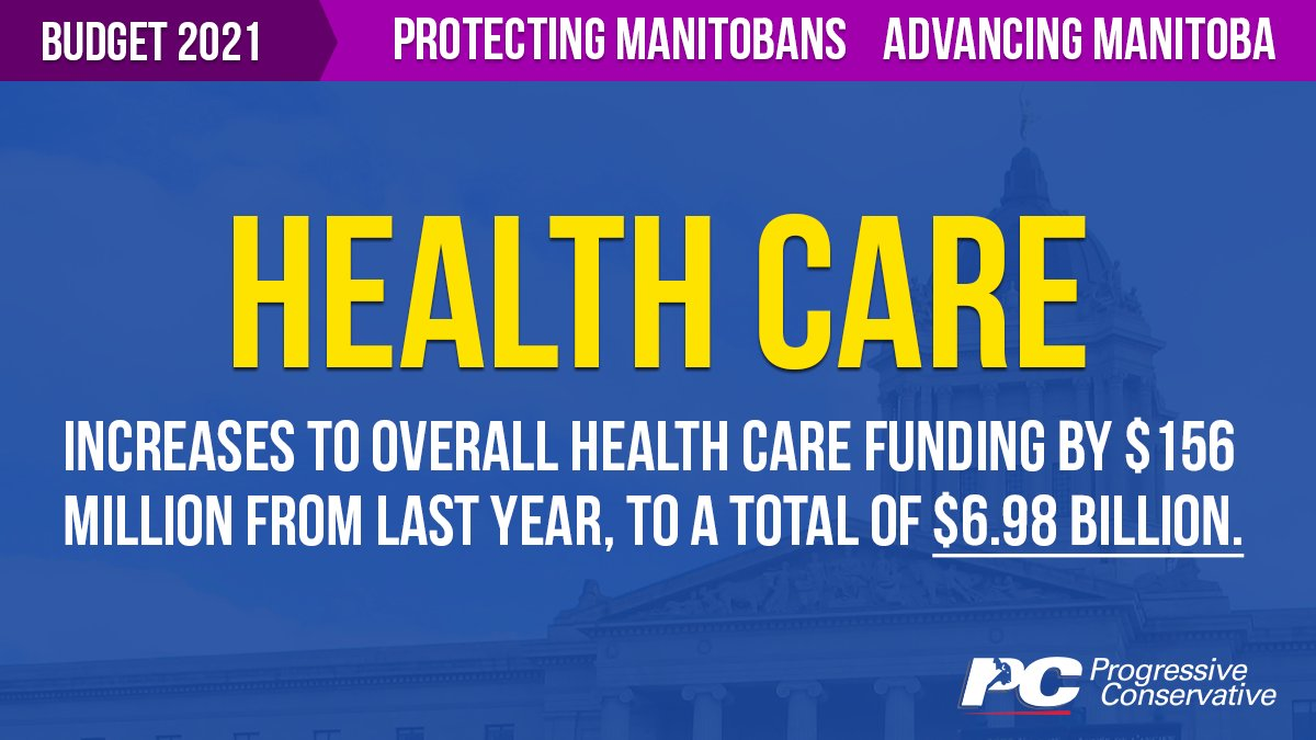 test Twitter Media - #MBBudget2021 makes record investments in health care.   Get the details here: https://t.co/LZFL1PzOCn   #mbpoli #ProtectingManitobans https://t.co/OpzKFhmScm