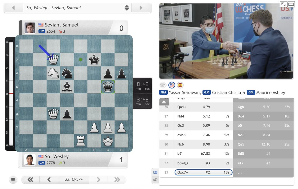 test Twitter Media - Congratulations to Wesley So on winning his 3rd US Chess Championship title after scoring 2/2 in the playoff against Fabiano Caruana & Sam Sevian!    https://t.co/sGe0Vej1s5   #c24live #USChessChamps https://t.co/NYLNjAIMXp