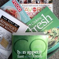 Recipes That Worked | Social Profile