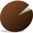 CocoaNuts Social Profile