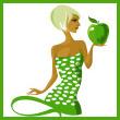 EcoFashionable Social Profile