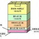 日本喫煙党員