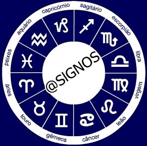 SIGNOS Social Profile