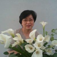 끌레플라워 성선 | Social Profile