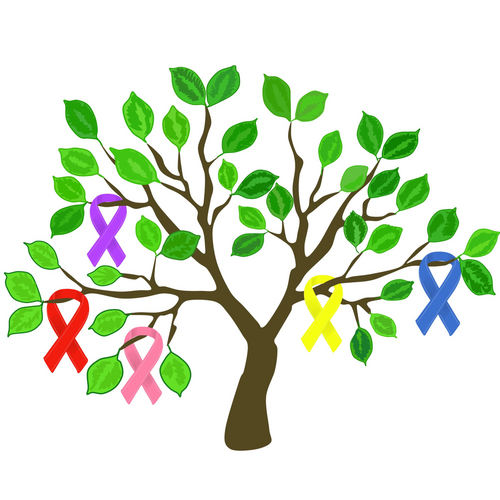 AwarenessRibbonGifts Social Profile