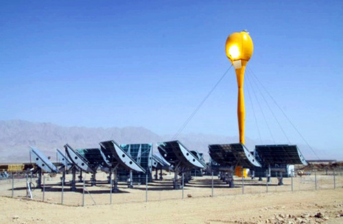 Solar Thermal Energy Social Profile