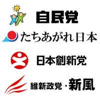かまくら(アイコン変更しました) | Social Profile