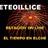 Meteoillice profile