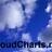 CloudCharts