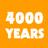 4000YearsForChoice