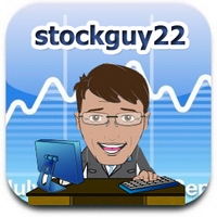 Stockguy22 | Social Profile