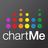 @chartM3