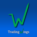 TradingWings (@TradingWings) Twitter