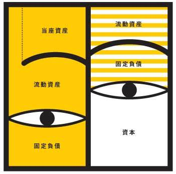 岩谷誠治 公認会計士 Social Profile