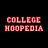 CollegeHoopedia profile