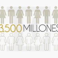 3500 millones Social Profile