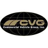 CVGRP  Twitter Hesabı Profil Fotoğrafı