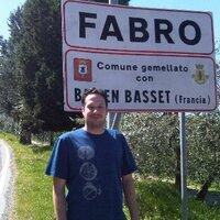 Ryan Fabro | Social Profile