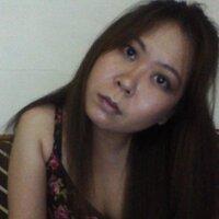 熊谷 苑 ^sono^ | Social Profile
