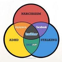 David Sheen | Social Profile