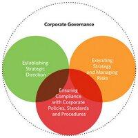 CorpGovern | Social Profile