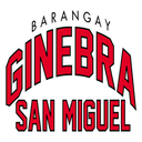 Photo of barangayginebra's Twitter profile avatar