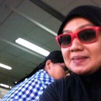 Ju Zuraina Abdullah | Social Profile