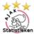 StatsAjax