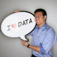 Bryan Lim | Social Profile