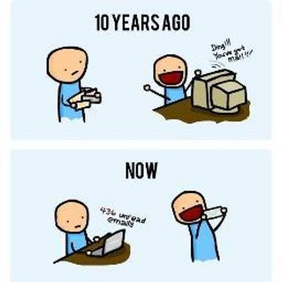 Direct Mail CRM