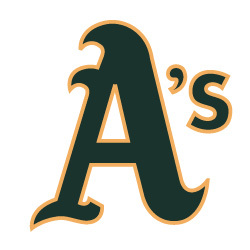 Oakland Athletics Social Profile