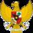 Indonesia profile