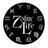 ZodiacLife profile