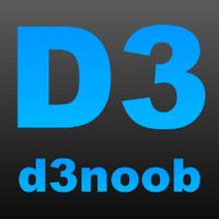 d3noob