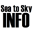 Sea to Sky Info