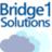 Twitter result for BT Broadband from Bridge1Sol