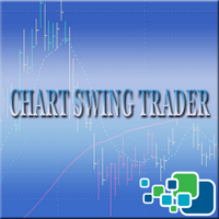 Chart Swing Trader | Social Profile