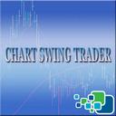 Chart Swing Trader (@ChartSwingTrade) Twitter