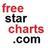 freestarcharts profile