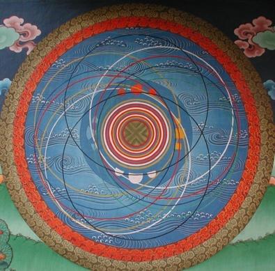 Tibetan Incense Social Profile