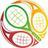 Hallamshire Tennis