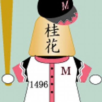 村田桂花 | Social Profile