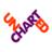 UnchartedIdeas profile