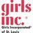 GirlsIncSTL profile