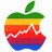 AAPL Stock Ticker